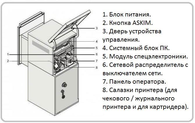 atm-computer