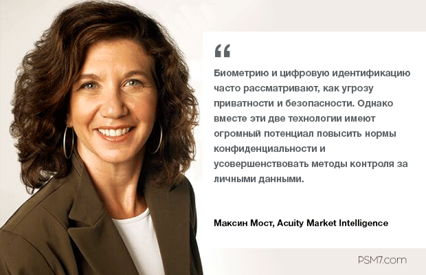 acuity-market