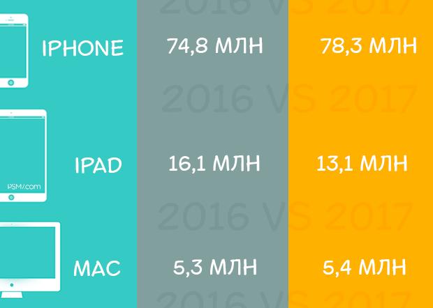 apple-earnings-infogr