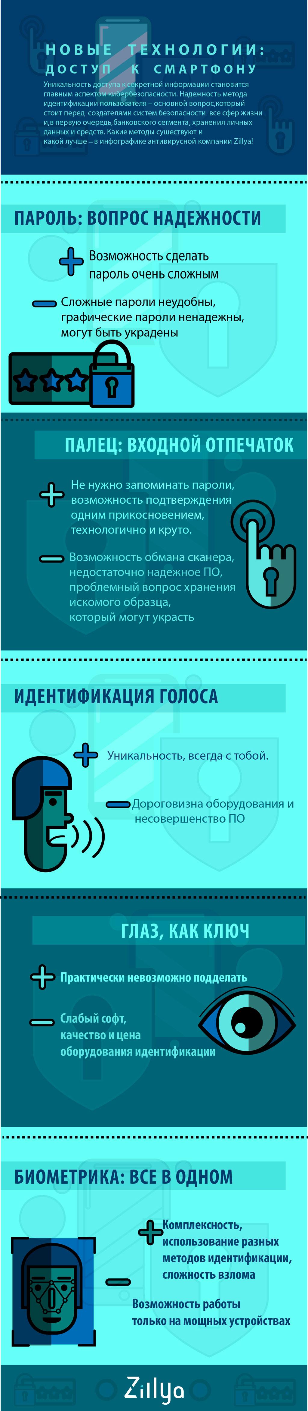 zillya_infographics