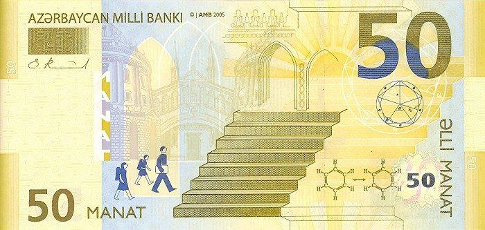 валюты Азии