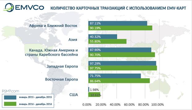 Даю в долг Украина - a-trafficcomua