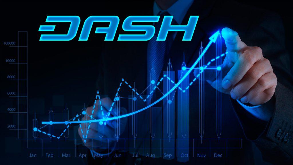 Цена криптовалюты Dash взлетела благодаря принятию в App Store
