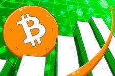 Софтфорк успешно состоялся: цена биткоина выросла