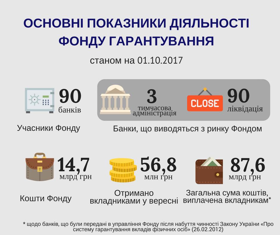 Вроде новости по банкам банкротам ЦЕНЫВызов ветеринара рублей