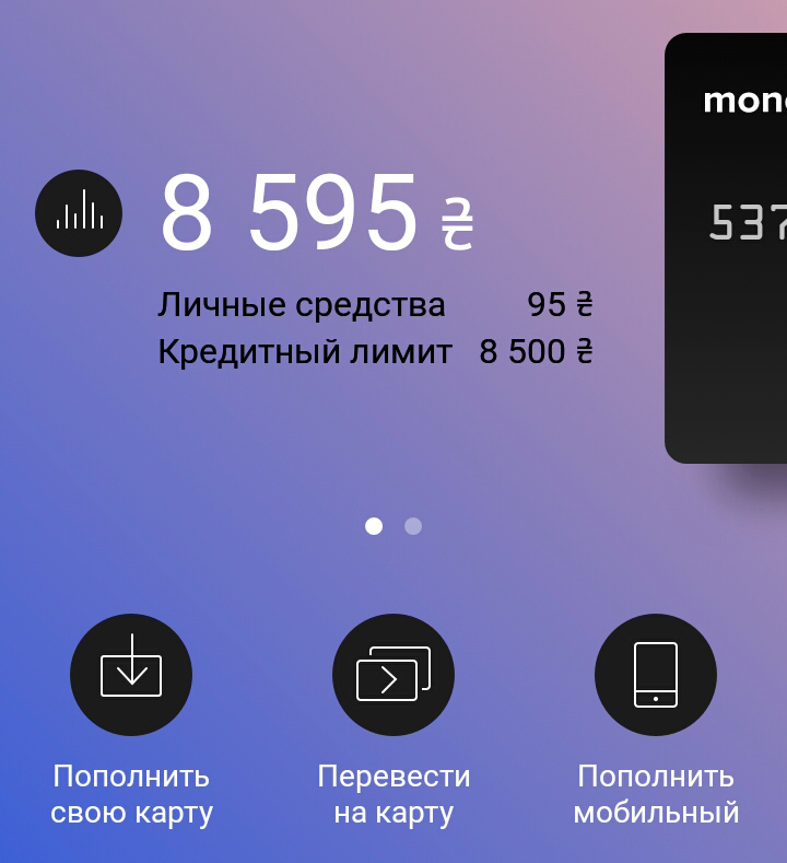 Кредит в Monabank