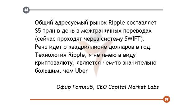Капитализация криптовалюты Ripple стала 2-ой повеличине после Bitcoin