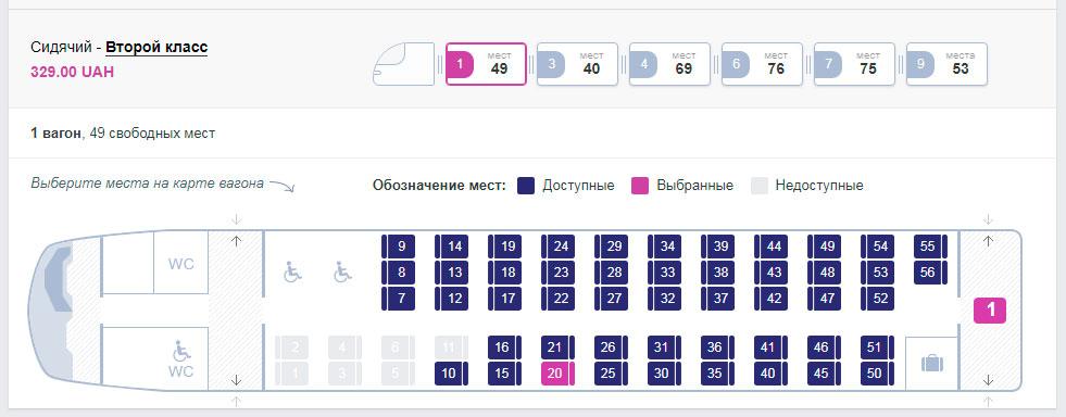 Как заказать билет на поезд онлайн в Украине