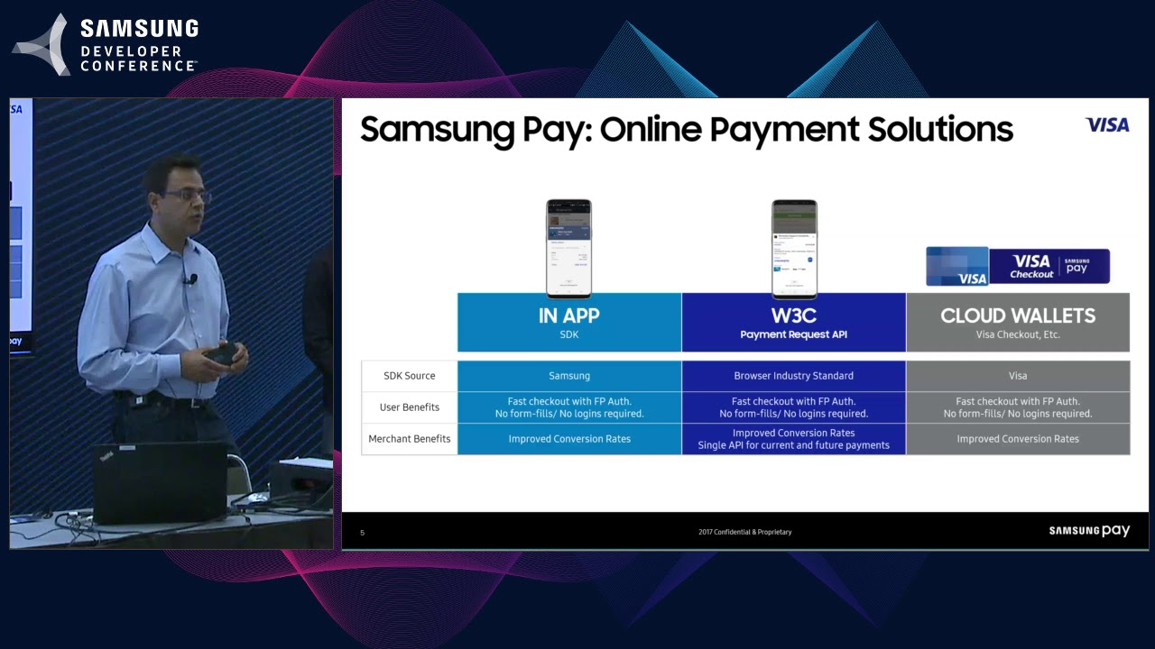 Samsung Pay в Украине