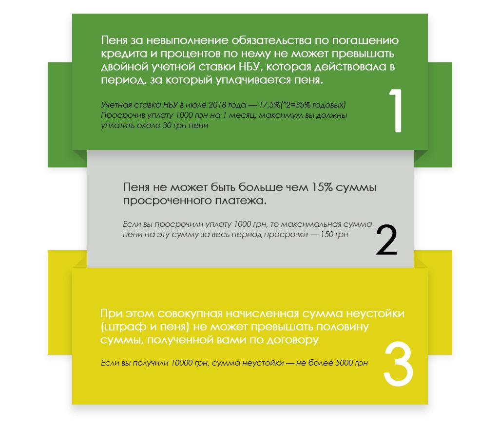 как взять ипотеку без первоначального взноса в сбербанке в 2020 году одному в москве