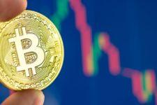 Курс биткоина демонстрирует значительный рост с начала 2020 года