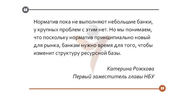 нбу банки норматив LCR