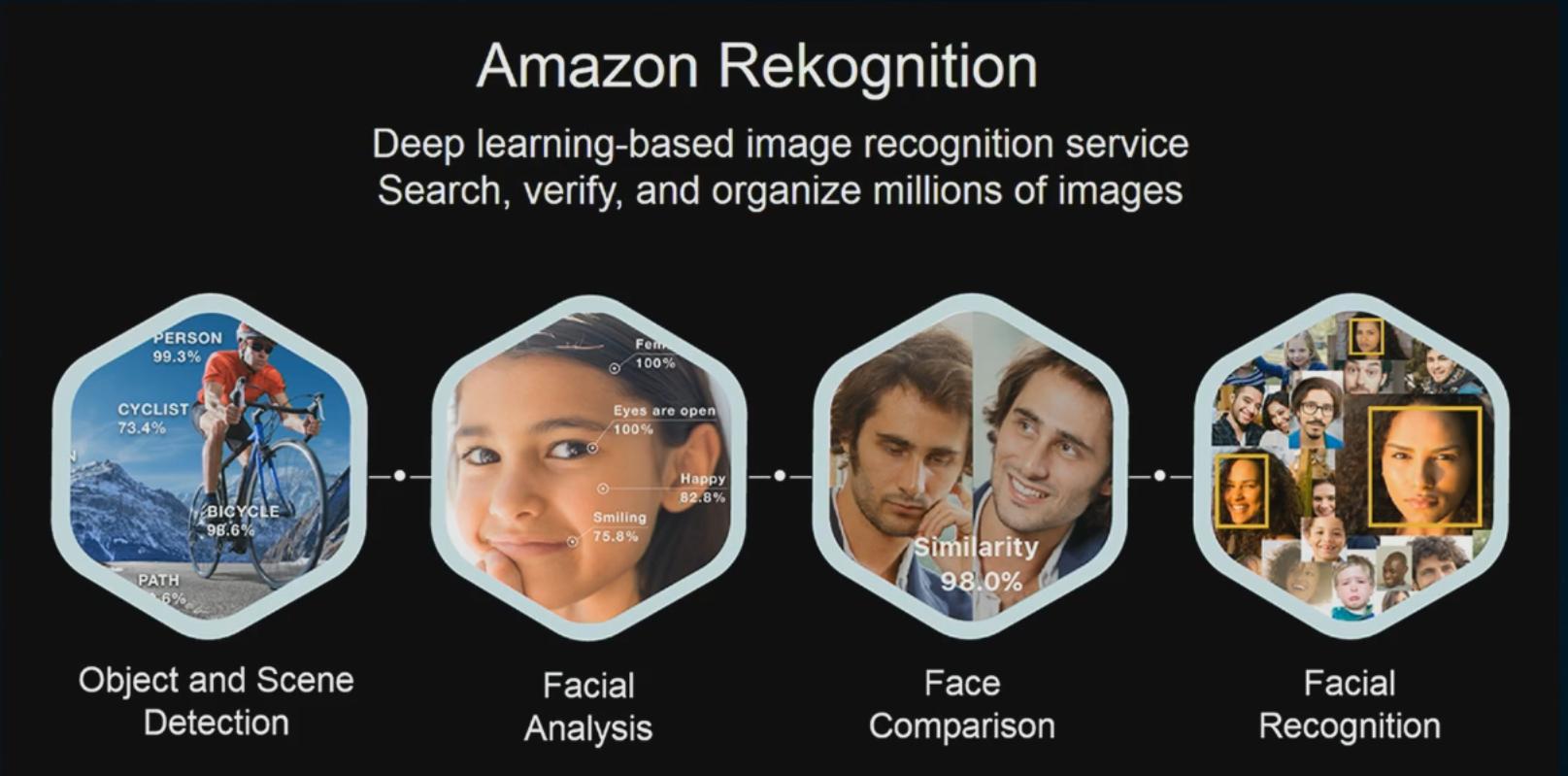 технология распознавания лиц Amazon