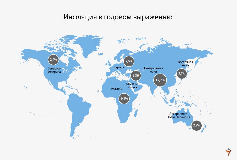 индекс инфляции в Украине