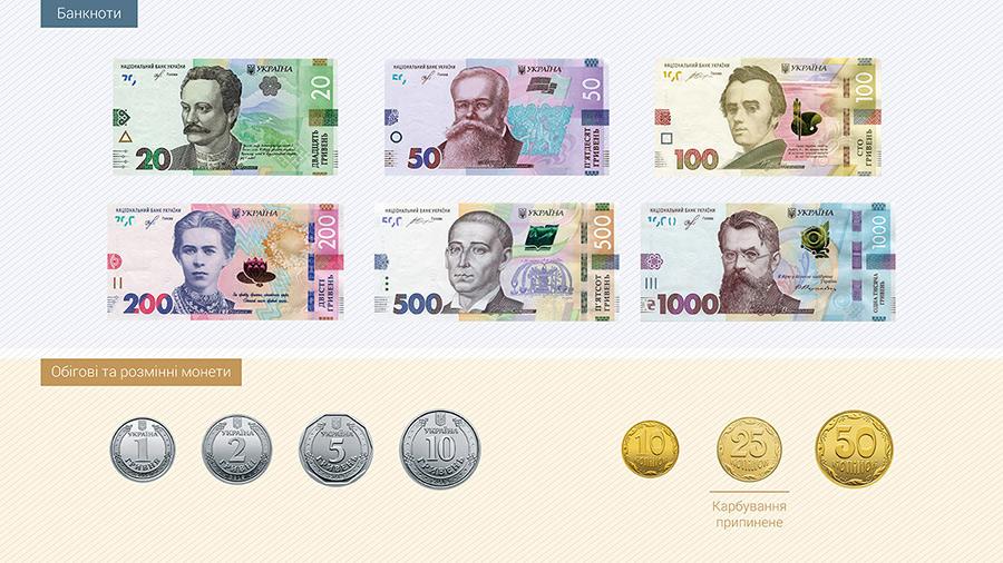 новые монеты и банкноты в Украине