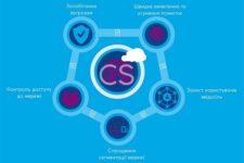 CS спільно з Cisco провела модернізацію мережевої інфраструктури: що змінилося