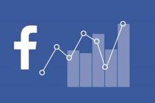 Капіталізація Facebook досягла трильйона доларів