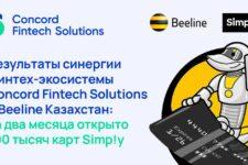 Результаты синергии финтех-экосистемы Concord Fintech Solutions и Beeline Казахстан: за два месяца открыто 100 тысяч карт Simp!y