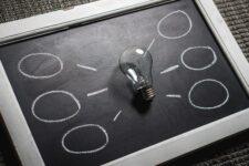 Корпоративные финансы: для чего нужен и как создать бюджет инноваций